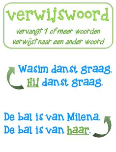 Poster taal: verwijswoord © Sarah Verhoeven Learn Dutch, Language Lessons, Primary School, Kids Learning, Classroom, Teacher, Writing, Reading, Tips