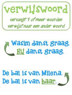 Poster taal: verwijswoord © Sarah Verhoeven