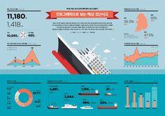 해상안전 _안전을 부탁海 : 네이버 블로그