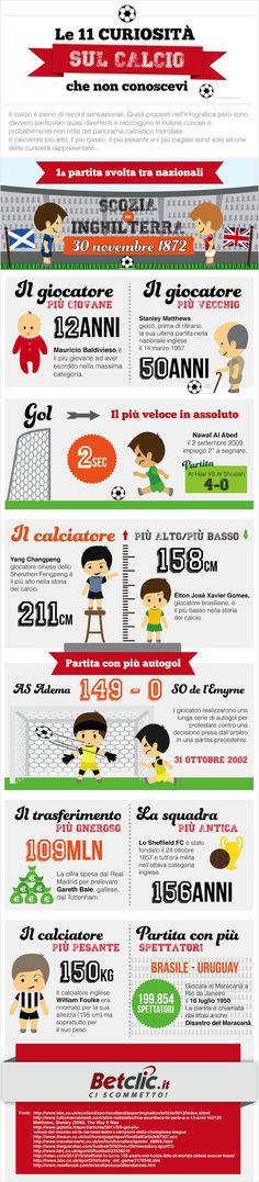 Tutto il calcio curiosità per curiosità [infografica]   @Nicola Carmignani