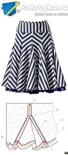 Обработка клиньев и соединение их с изделием | pokroyka.ru-уроки кроя и шитья