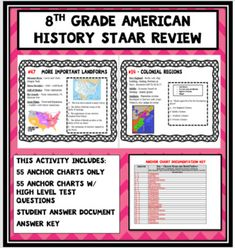 Us geography staar pinterest geography american history staar review 8th grade fandeluxe Gallery