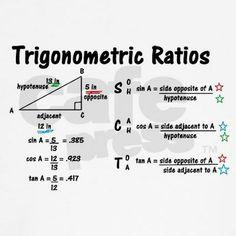 Trigonometric ratios poster math class signs posters pinterest trig ratios jr raglan fandeluxe Images