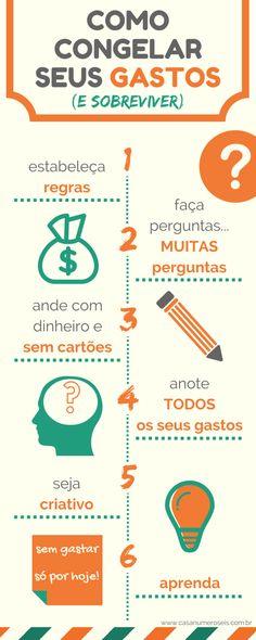 infografico_congelar_gastos_1