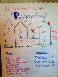 Subtraction with Regrouping Neighborhood