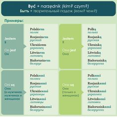 POLSKI JAZYK / КУРСЫ ONLINE / Мои курсы Learn Polish, Polish Language, Languages, Poland, Writing, Education, Learning, Idioms