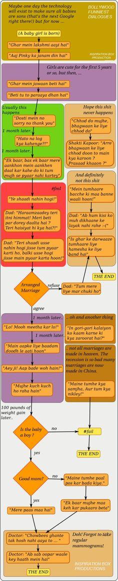 tujhse naraz nahi zindagi full song male version of wench