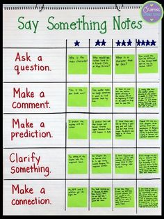 Could be used for Reciprocal Teaching.four-Star Reading Responses - Use an anchor chart to show students the difference between a response and a response! Reading Strategies, Reading Skills, Teaching Reading, Reading Comprehension, Guided Reading, Close Reading, Comprehension Strategies, Reading Passages, Reading Response
