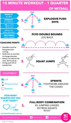 How to Get the Best Basketball Workout In 3 Simple Steps - Ideas Ideas Ideas Club Basketball Practice, Basketball Workouts, Basketball Court, Basketball Scoreboard, Girls Basketball, Netball Quotes, Netball Coach, Push Workout, Explosive Workouts