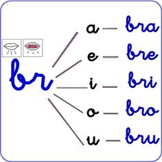 rotacismo trabadas y sinfones br Bingo, Kids Math Worksheets, Kids English, Math For Kids, Speech Therapy, Talk To Me, Grammar, Language, Classroom