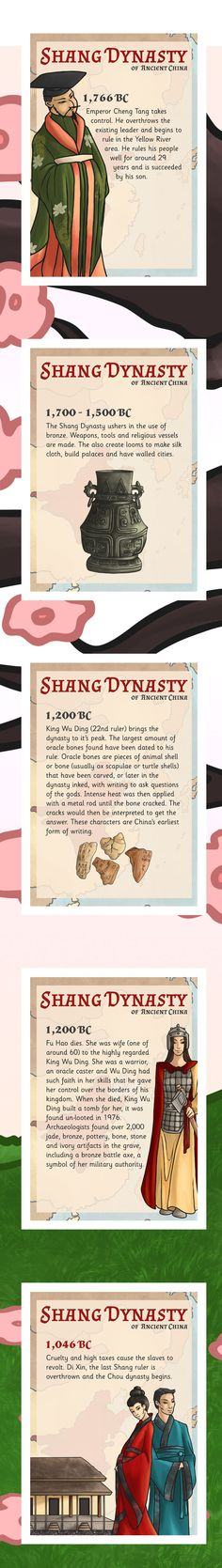 KS2 History Timelines- The Shang Dynasty of China Timeline Posters