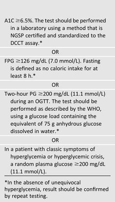 Ada for diabetes 2014 guidelines