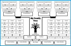 High Quality Family Tree Lesson Plans: Large Tree Templates For Designing A Family Tree.