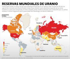 Reservas mundiales de Uranio | El Economista