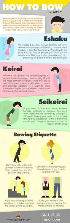 Bowing is an important aspect of the Japanese culture, but there are differents ways to do it. Discover how to properly bow in Japan. Basic Japanese Words, Japanese Phrases, Study Japanese, Japanese Culture, Learning Japanese, Japanese Artwork, Japanese Food, Japanese Etiquette, Japanese Language Lessons