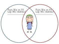 A venn diagram for a compare and contrast activity with 2 There Was an Old Lady Who Swallowed...books.