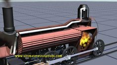 Animation of How a Steam Locomotive's Boiler Works Ap Human Geography, Steam Boiler, Five In A Row, Train Truck, Rail Transport, Lord, Dream Machine, Steam Engine, Steam Locomotive