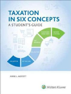 Taxation in Six Concepts: A Student's Guide (Paperback)