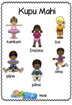 Maori Words, Fun Worksheets For Kids, Vocabulary Cards, Teacher Notes, Mahi Mahi, Cousins, Kiwi, Planets, Classroom