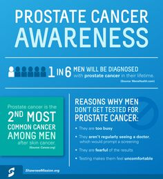 Don't let the men in your life become part of these #prostatecancer statistics. Schedule a screening with your primary care physician and prevent the risk of prostate cancer.
