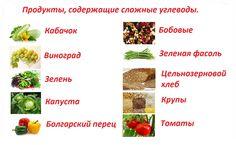 сложные углеводы список продуктов для похудения правильное