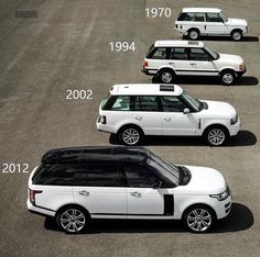The year was on this exact day and Land Rover had an SUV prepared to debut in the automotive realm. The name was Range Rover, a model that lived on to see four generations of cars unfolding over time. Range Rovers, Range Rover Sport, Range Rover Supercharged, Ferrari, Lamborghini, Range Rover Classic, Range Rover White, Bugatti, Maserati