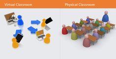 Traditional Classroom vs Virtual Classroom