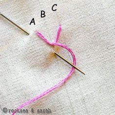 maidenhair stitch:fig 2