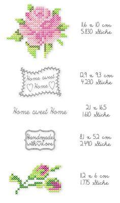 Der Stickbär | Designbeispiel: Handmade with Roses