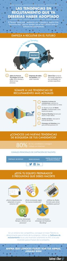 Tendencias de reclutamiento que deberías adoptar #infografia #infographic #rrhh