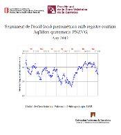 Tasques de control de les aigües subterrànies al PNZVG. 1997-2012 A partir del 2007 té el títol: Seguiment de l'oscil·lació piezomètrica amb registre continu. Aqüífers quaternaris PNZVG Autor: Bach i Plaza, Joan Tipus de document: estudi Anys de publicació: 1997-2005, 2007, 2008, 2009, 2011,2012 Temàtica: Hidrologia Idioma:català