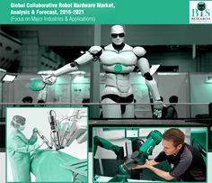 Global Collaborative Robot Hardware Market, Analysis & Forecast, 2016-2021 (Focus On Major Industries And Applications)