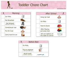 ...TO BE RESPONSIBLE FOR THEMSELVES AT AN EARLY AGE! I do not consider the items on this chart as chores (well maybe the picking up toys and the napkin bit). 2 to 3-year-olds should be able to do these things most of the time and the pictures are a good way to remind them.