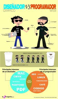 Diseñador gráfico VS programador web #humor #infografia @lajmagenta