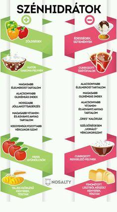 magas vérnyomás táplálkozási brosúra antibiotikumok magas vérnyomású veséknél