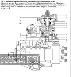 Wiring Database 2020: 25 Cummins Pt Fuel Pump Diagram