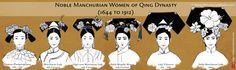 Noble Manchurian Women of Qing Dynasty (Hair) by lilsuika.deviantart.com on @DeviantArt