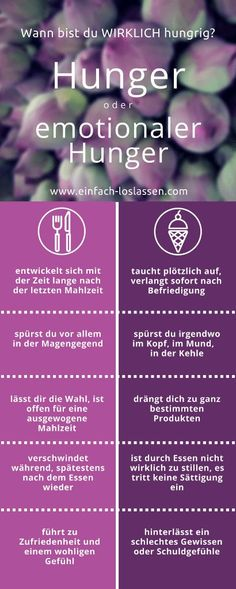 Hunger vs. emotionaler Hunger