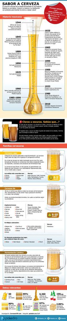 Empezamos el día con una #infografía sobre las curiosidades de la #cerveza. ¡Seguro que os gustará!