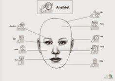 Kroppen-arkiv - Tecken som stöd - Toppbloggare på Womsa