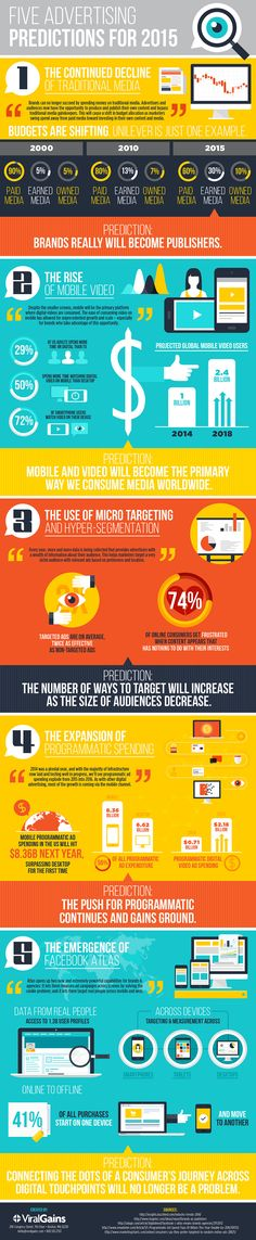 5 Advertising Predictions for 2015 - #Infographic #socialmedia #SEO #LocalSEO #SearchEngineOptimization #Google #SEM #SMM #Marketing #SocialMarketing