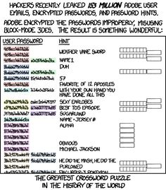 Biggest crossword ever?   Brilliant. And scary: your password was just cracked. Get Lastpass and change your passwords. It's now about how unusual your password is rather than how strong. Are 20-digit passwords close to GUIDs?    Link: http://xkcd.com/1286/ http://www.raggett.net/wordpress/2013/11/05/biggest-crossword-ever/