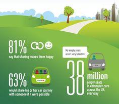 transportation car share - Google Search