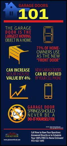 An Infographic About Garage Doors And Garage Door Openers From Plano  Overhead Garage Door In Texas