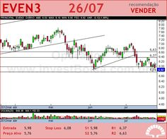 EVEN - EVEN3 - 26/07/2012 #EVEN3 #analises #bovespa