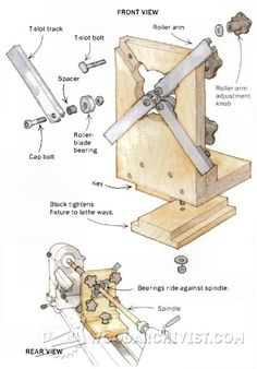 DIY Steady Rest - Lathe Tips, Jigs and Fixtures | WoodArchivist.com