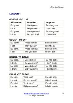 If you are thinking about learning Portuguese then you probably have a reason behind it.