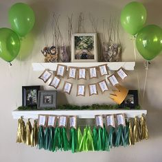 Where the Wild Things Are Party Ideas & Decor