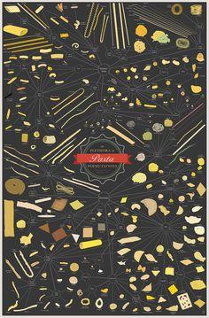 1 | 250 Pastas You Should Eat Before You Die | Co.Design: business + innovation + design