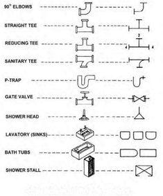 10 Best Isometric/Axonometric images | Plumbing ...